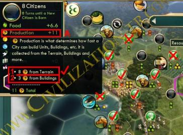 Civilization toprak nüfus üretim